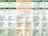Расписание автобусов между городами Кипра