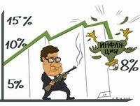 Прогноз инфляции на 2011 год