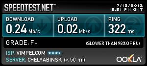 Билайн проверка скорости Интернет в Дырносе